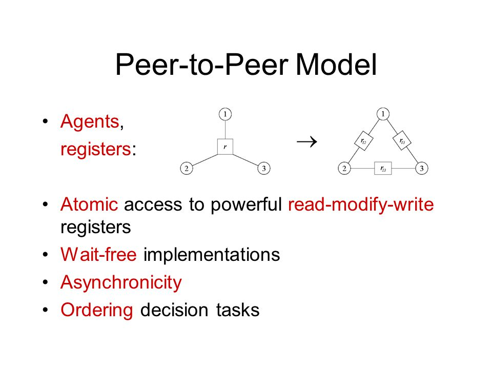 Peer-to-Peer Model Agents, registers: Atomic access to powerful read-modify-write registers Wait-free implementations Asynchronicity Ordering decision tasks 