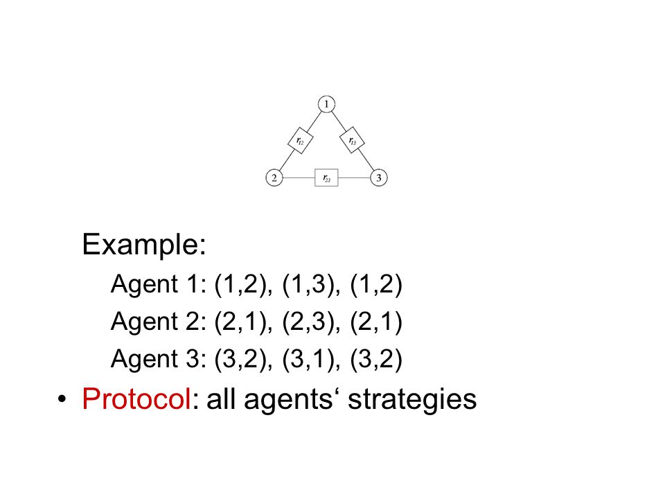 Execution Execution: one access sequence of all strategies Example: Three Executions (1,2), (1,3), (1,2), (2,1), (2,3), (2,1), (3,2), (3,1), (3,2) (1,2), (1,3), (1,2), (2,1), (2,3), (3,2), (2,1), (3,1), (3,2) (1,2), (1,3), (1,2), (2,1), (3,2), (2,3), (2,1), (3,1), (3,2) Agent 1: (1,2), (1,3), (1,2) Agent 2: (2,1), (2,3), (2,1) Agent 3: (3,2), (3,1), (3,2)