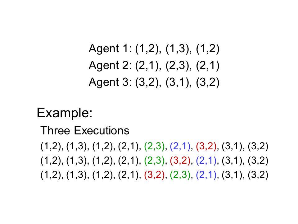 Execution DAG Execution DAG: –Vertices: execution accesses –Edge a l .