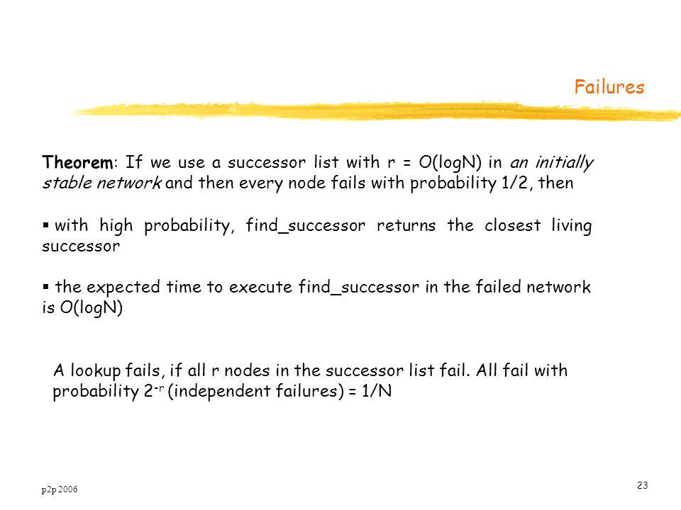 p2p 2006 23 A lookup fails, if all r nodes in the successor list fail.