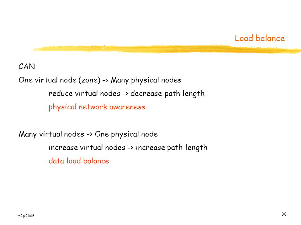 p2p 2006 30 CAN One virtual node (zone) -> Many physical nodes reduce virtual nodes -> decrease path length physical network awareness Many virtual nodes -> One physical node increase virtual nodes -> increase path length data load balance Load balance