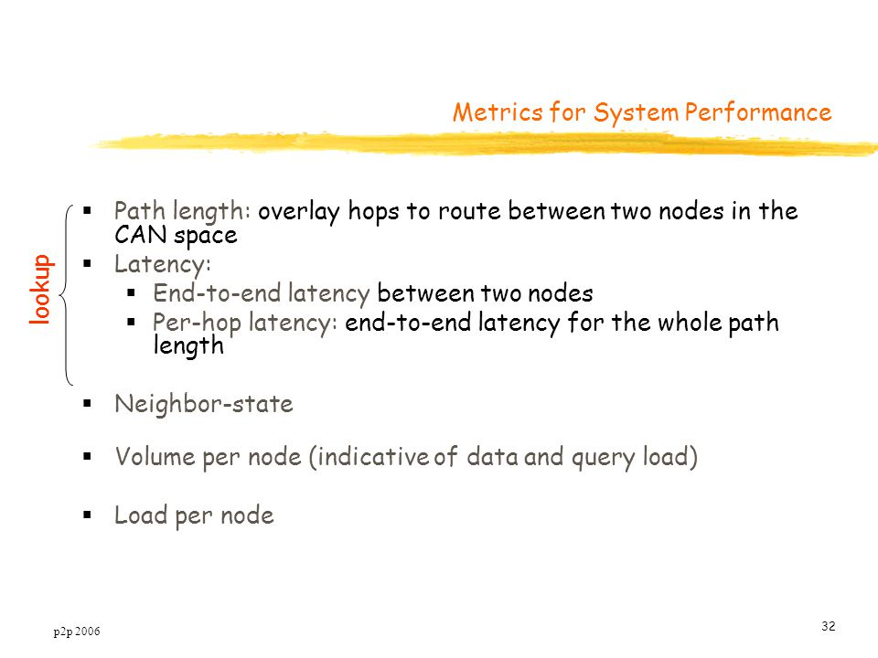 p2p 2006 32 Metrics for System Performance  Path length: overlay hops to route between two nodes in the CAN space  Latency:  End-to-end latency between two nodes  Per-hop latency: end-to-end latency for the whole path length  Neighbor-state  Volume per node (indicative of data and query load)  Load per node lookup