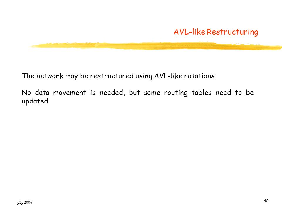 p2p 2006 40 AVL-like Restructuring The network may be restructured using AVL-like rotations No data movement is needed, but some routing tables need to be updated
