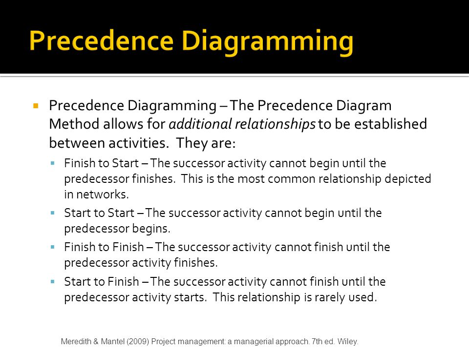  Precedence Diagramming – The Precedence Diagram Method allows for additional relationships to be established between activities. They are:  Finish
