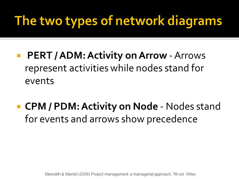  PERT / ADM: Activity on Arrow - Arrows represent activities while nodes stand for events  CPM / PDM: Activity on Node - Nodes stand for events and
