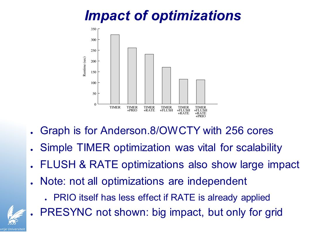 Impact of optimizations ● Graph is for Anderson.8/OWCTY with 256 cores ● Simple TIMER optimization was vital for scalability ● FLUSH & RATE optimizations also show large impact ● Note: not all optimizations are independent ● PRIO itself has less effect if RATE is already applied ● PRESYNC not shown: big impact, but only for grid