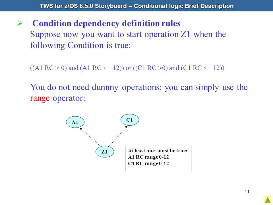 11  Condition dependency definition rules Suppose now you want to start operation Z1 when the following Condition is true: ((A1 RC > 0) and (A1 RC 0) and (C1 RC <= 12)) You do not need dummy operations: you can simply use the range operator: TWS for z/OS 8.5.0 Storyboard – Conditional logic Brief Description A1 C1 Z1 At least one must be true: A1 RC range 0-12 C1 RC range 0-12