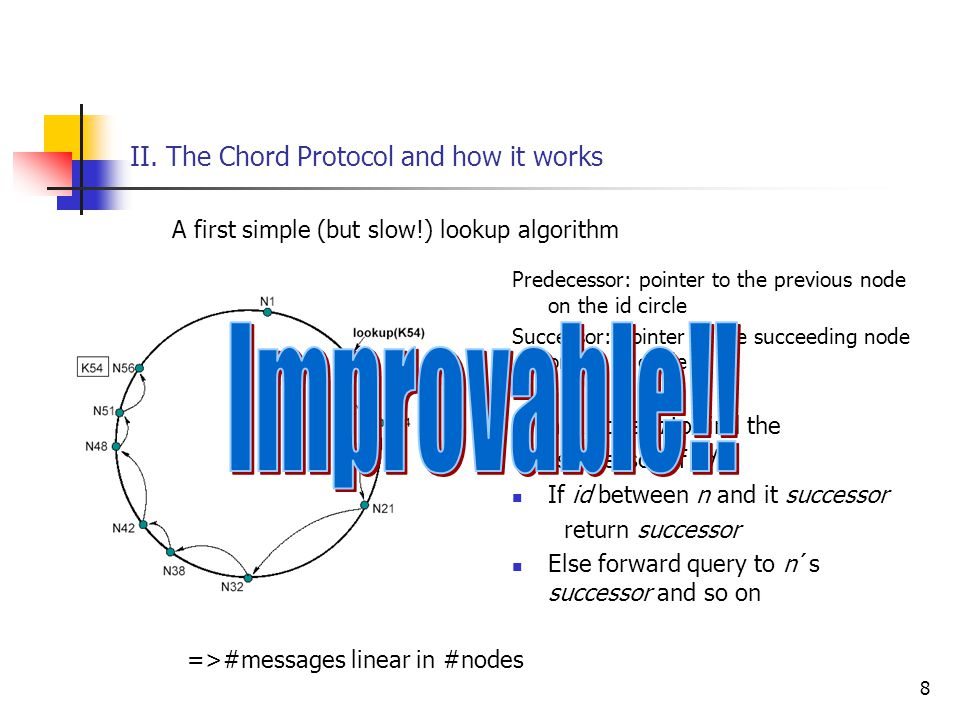 8 II. The Chord Protocol and how it works Predecessor: pointer to the previous node on the id circle Successor: pointer to the succeeding node on the