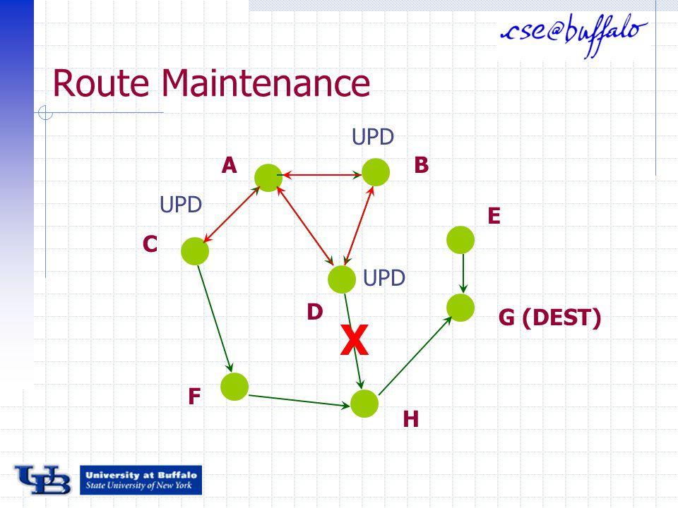 Route Maintenance C AB E G (DEST) F H D UPD X