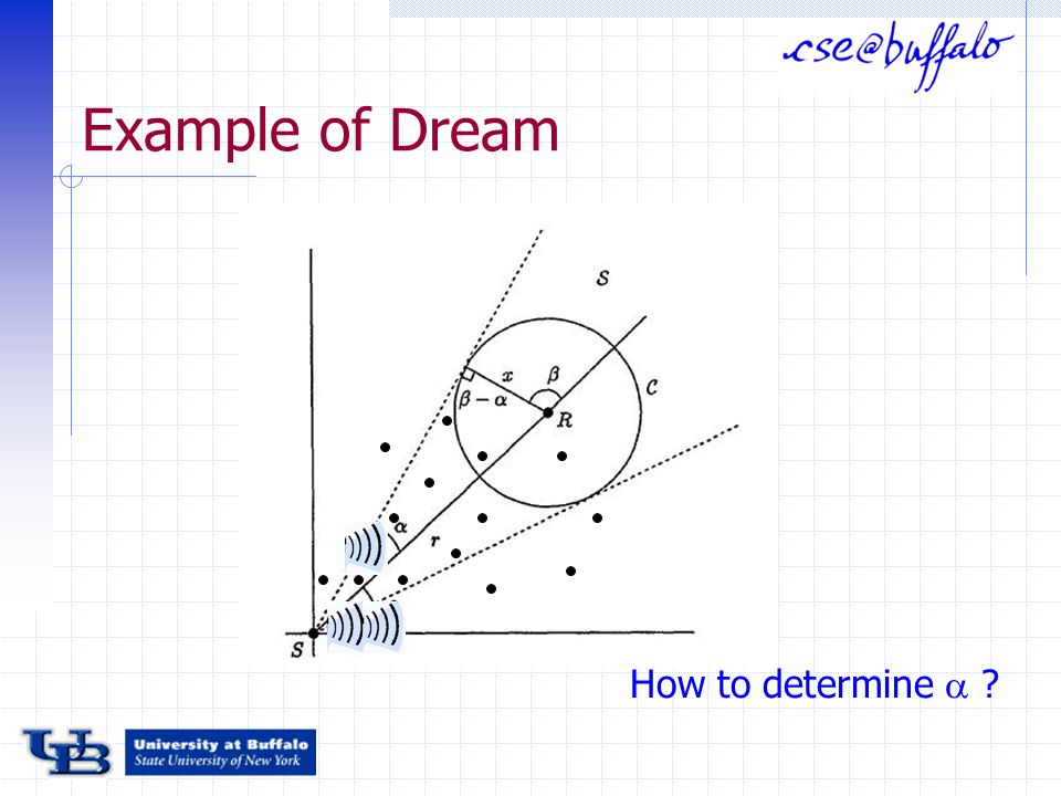 Example of Dream How to determine 
