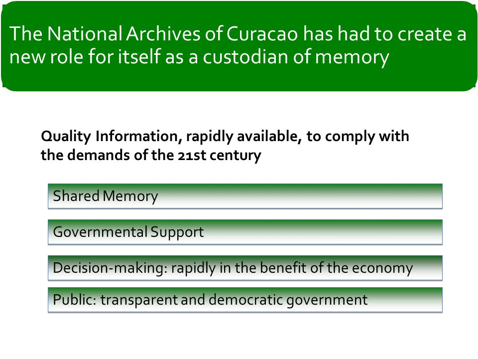 The National Archives of Curacao has had to create a new role for itself as a custodian of memory Quality Information, rapidly available, to comply wi