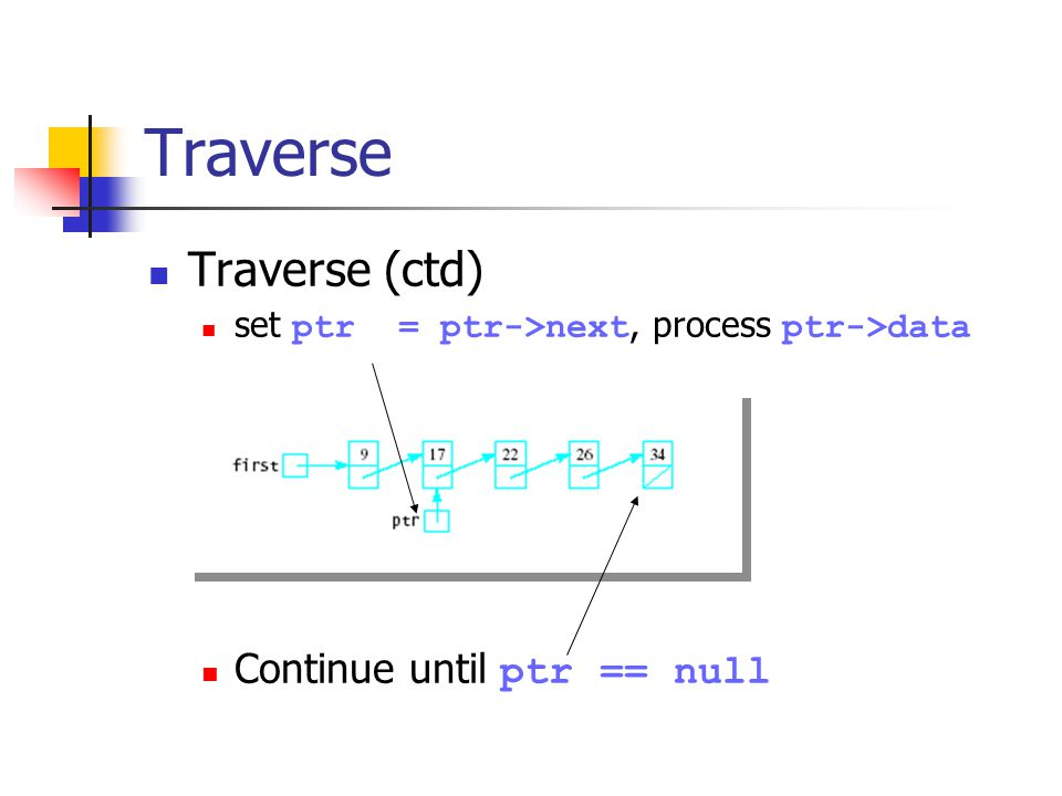 Traverse Traverse (ctd) set ptr = ptr->next, process ptr->data Continue until ptr == null