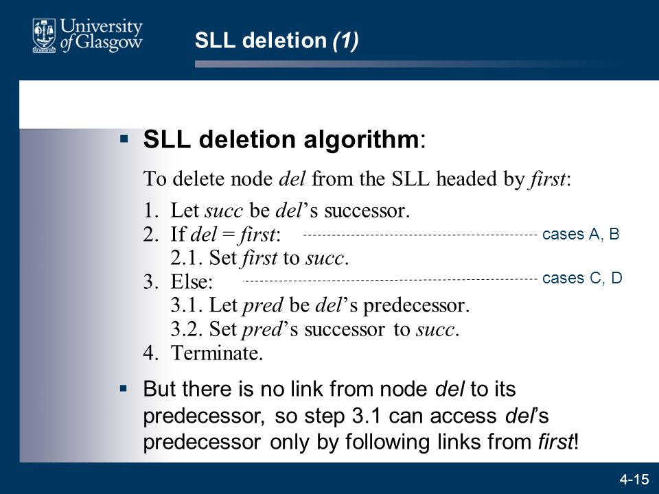 4-15 SLL deletion (1)  SLL deletion algorithm: To delete node del from the SLL headed by first: 1.Let succ be del's successor.