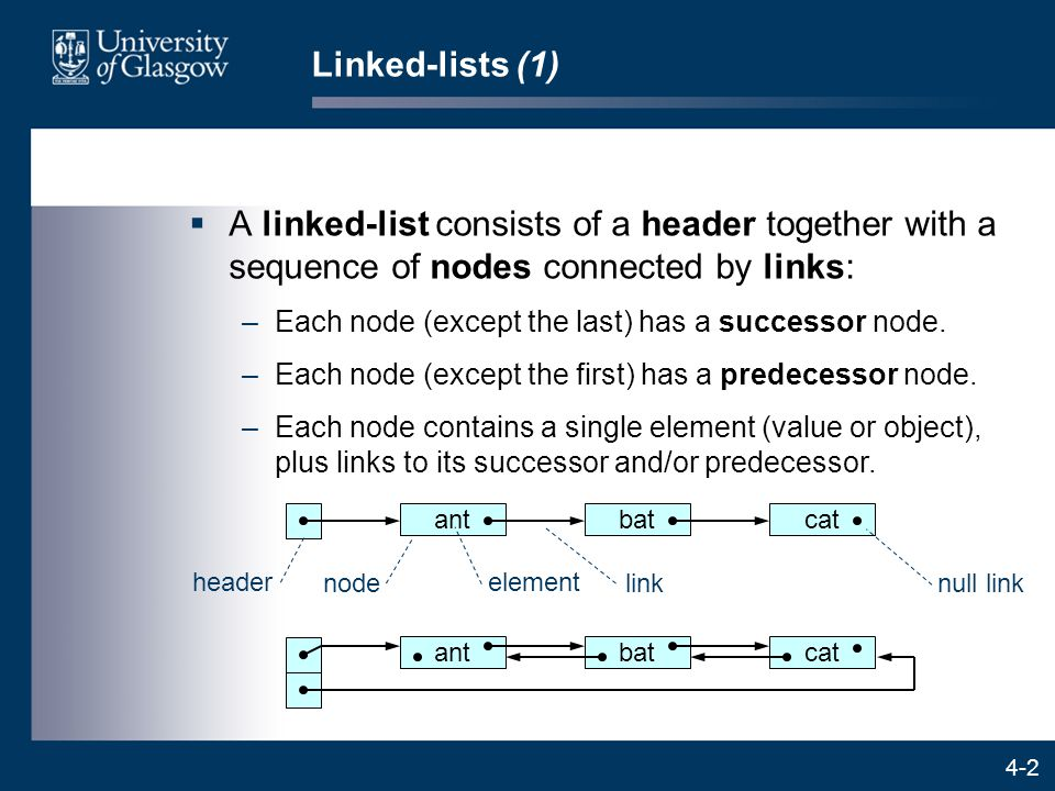 4-2 Linked-lists (1)  A linked-list consists of a header together with a sequence of nodes connected by links: –Each node (except the last) has a successor node.