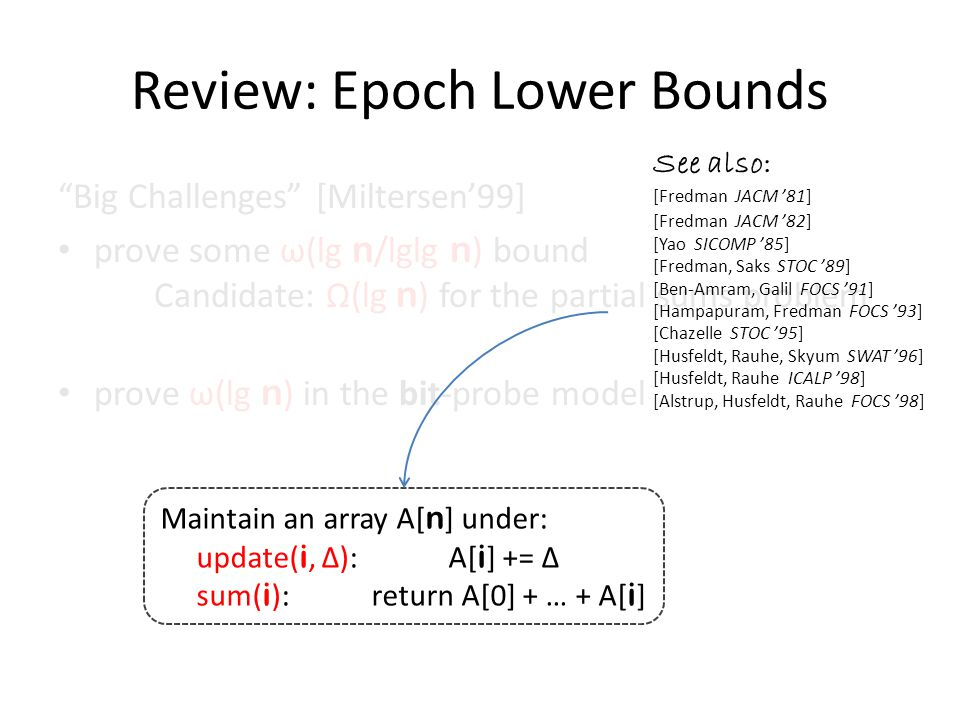 "Review: Epoch Lower Bounds ""Big Challenges"" [Miltersen'99] prove some ω(lg n /lglg n ) bound Candidate: Ω(lg n ) for the partial sums problem prove ω("