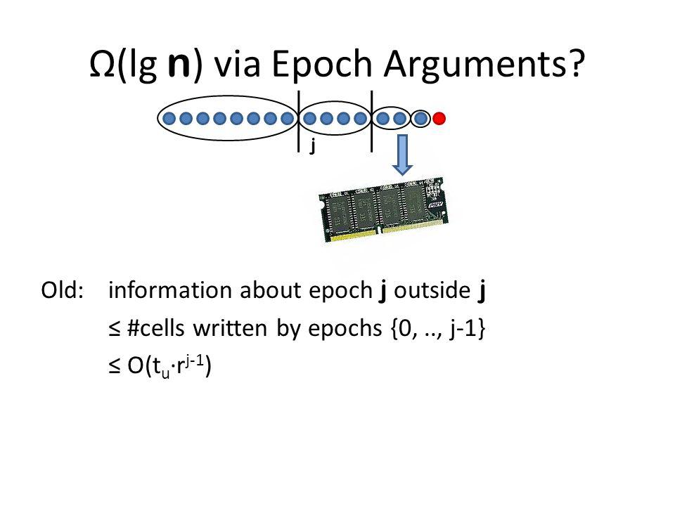 Ω(lg n ) via Epoch Arguments.