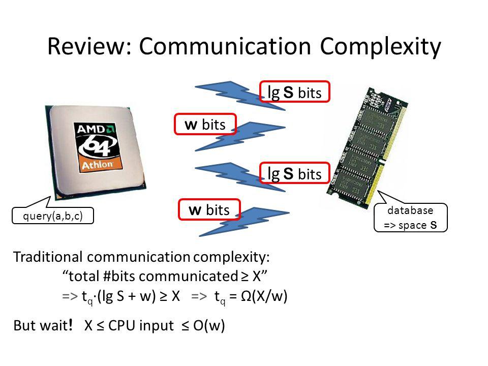lg S bits w bits lg S bits w bits database => space S Traditional communication complexity: total #bits communicated ≥ X => t q ∙(lg S + w) ≥ X => t q = Ω(X/w) But wait .