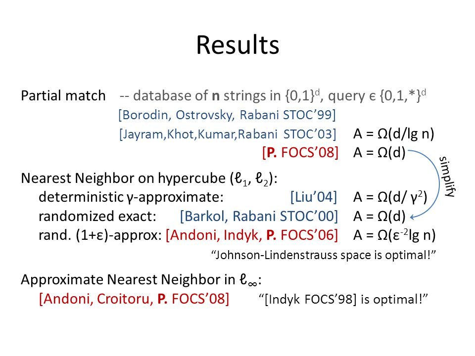 Results Partial match -- database of n strings in {0,1} d, query є {0,1,*} d [Borodin, Ostrovsky, Rabani STOC'99] [Jayram,Khot,Kumar,Rabani STOC'03] A