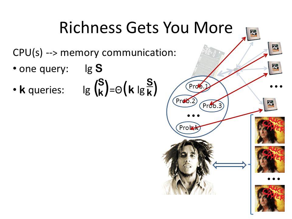 SkSk SkSk Prob.1 Prob.2 Prob.3 Prob.k CPU(s) -- > memory communication: one query: lg S k queries: lg ( ) =Θ ( k lg )