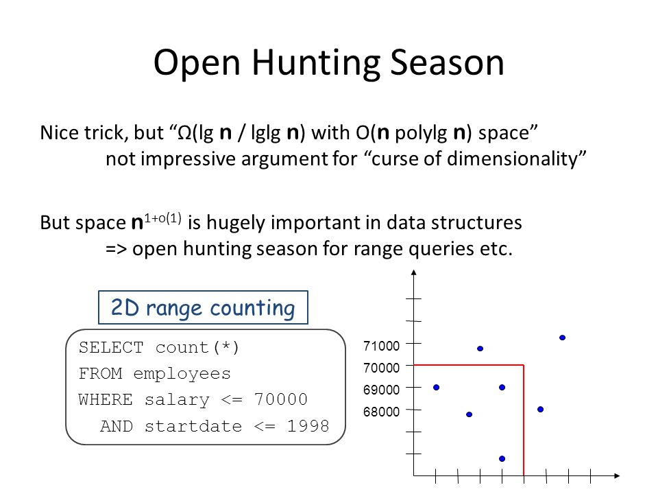 "Open Hunting Season Nice trick, but ""Ω(lg n / lglg n ) with O( n polylg n ) space"" not impressive argument for ""curse of dimensionality"" But space n 1"