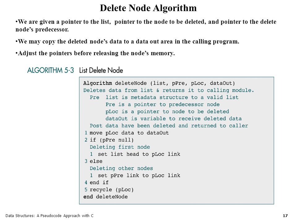 Data Structures: A Pseudocode Approach with C 17 Delete Node Algorithm We are given a pointer to the list, pointer to the node to be deleted, and pointer to the delete node's predecessor.