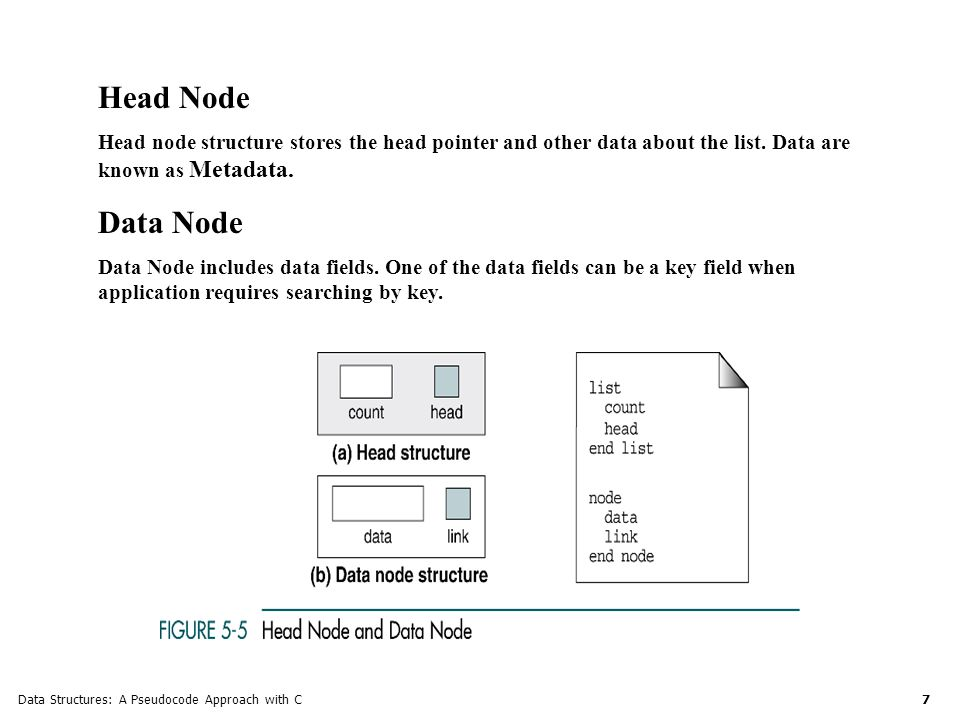 7 Head Node Head node structure stores the head pointer and other data about the list.