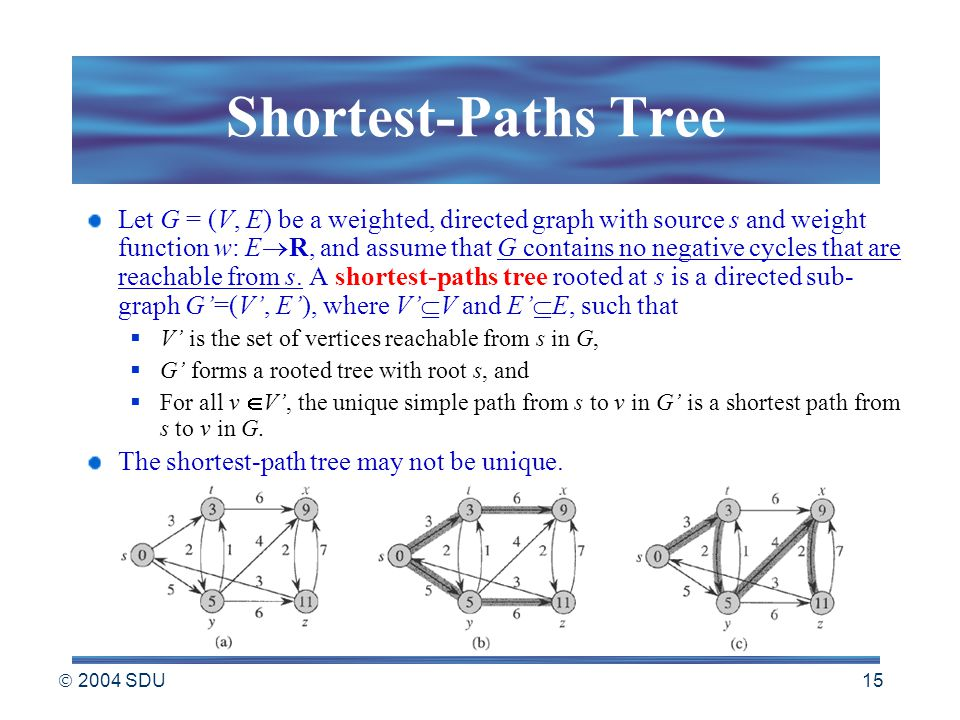  2004 SDU 15 Shortest-Paths Tree Let G = (V, E) be a weighted, directed graph with source s and weight function w: E  R, and assume that G contains no negative cycles that are reachable from s.