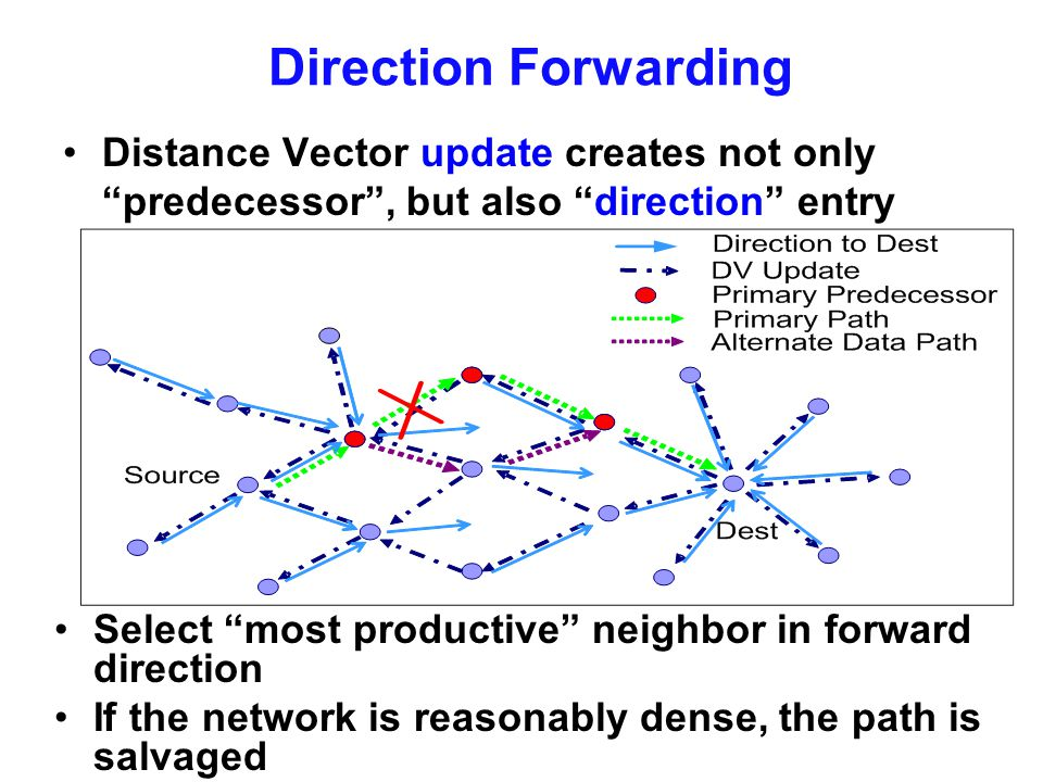 How to compute the direction  Need stable local orientation system (say, virtual compass) to determine direction of update  Local (rather than global) reference is required;  Local reference system must be refreshed fast enough to track avg local motion  GPS will do (e.g., neighbors exchange (X, Y) coordinates)  If GPS not available, several non-GPS coordinate systems have been recently published  Sextant [Mobihoc '05]; beacon DV; RFID's etc