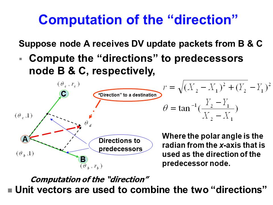 Direction Forwarding vs Geo routing Geo-routing: –Direction points to destination –This direction may be unfeasible (holes, etc) –Global geo-coordinates (eg, GPS) –Geo Location Server –Robust to mobility Direction Forwarding –Direction of updates (always feasible) –Local (not global) position reference system –Advertisements from destination –Robust to mobility