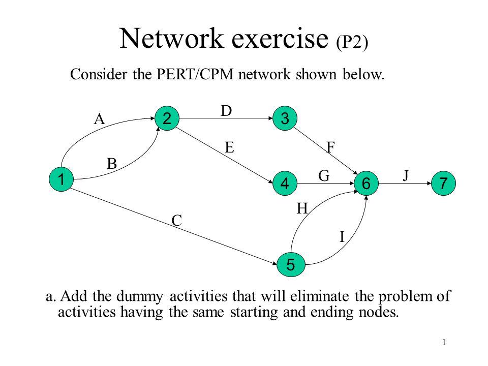 2 Network exercise (P2) Immediate ActivityPredecessor H B, C I B, C G D, E b.