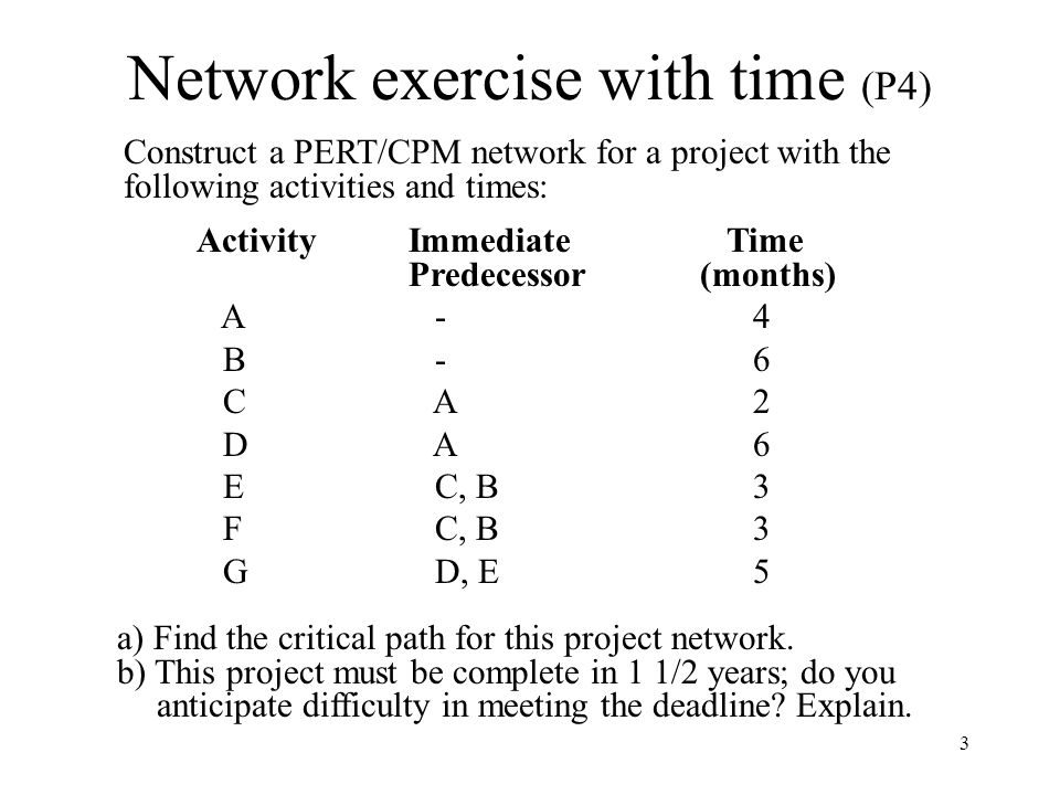 4 Consider the following network (P6) (times are in weeks) 1 2 3 4 5 6 A5A5 C7C7 B3B3 E7E7 D6D6 F3F3 G 10 H8H8 a.