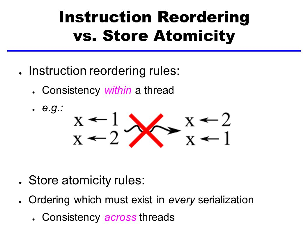 Instruction Reordering vs.