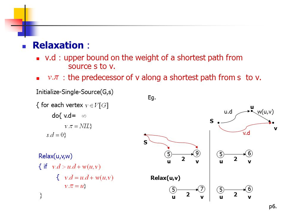 Lemma 15 (Path-relaxation property) Let be any shortest path in G from s = v 0 to v k.