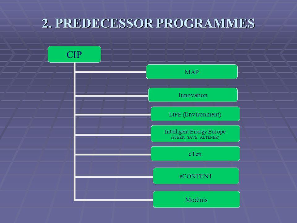 2. PREDECESSOR PROGRAMMES CIP MAP Innovation LIFE (Environment) eTen eCONTENT Modinis Intelligent Energy Europe (STEER, SAVE, ALTENER)