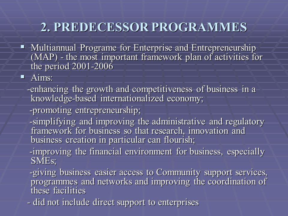 2. PREDECESSOR PROGRAMMES  Multiannual Programe for Enterprise and Entrepreneurship (MAP) - the most important framework plan of activities for the p