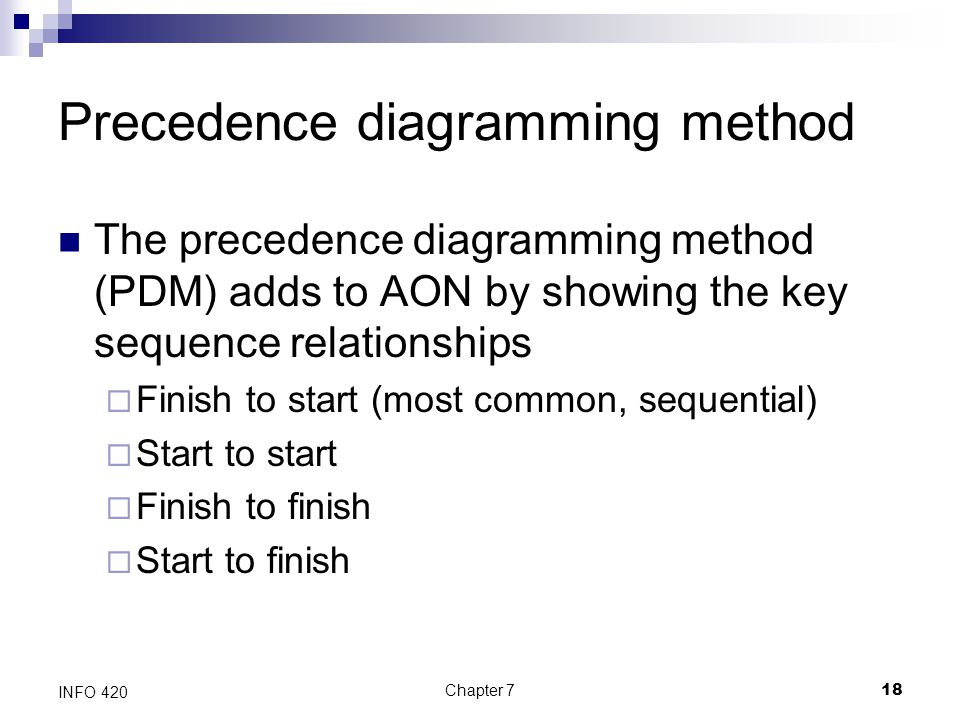 Chapter 718 INFO 420 Precedence diagramming method The precedence diagramming method (PDM) adds to AON by showing the key sequence relationships  Fin