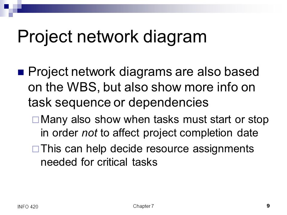 Chapter 79 INFO 420 Project network diagram Project network diagrams are also based on the WBS, but also show more info on task sequence or dependenci