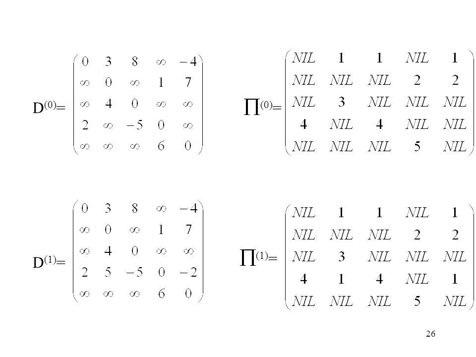 26 D (0) = (0) = D (1) = (1) =