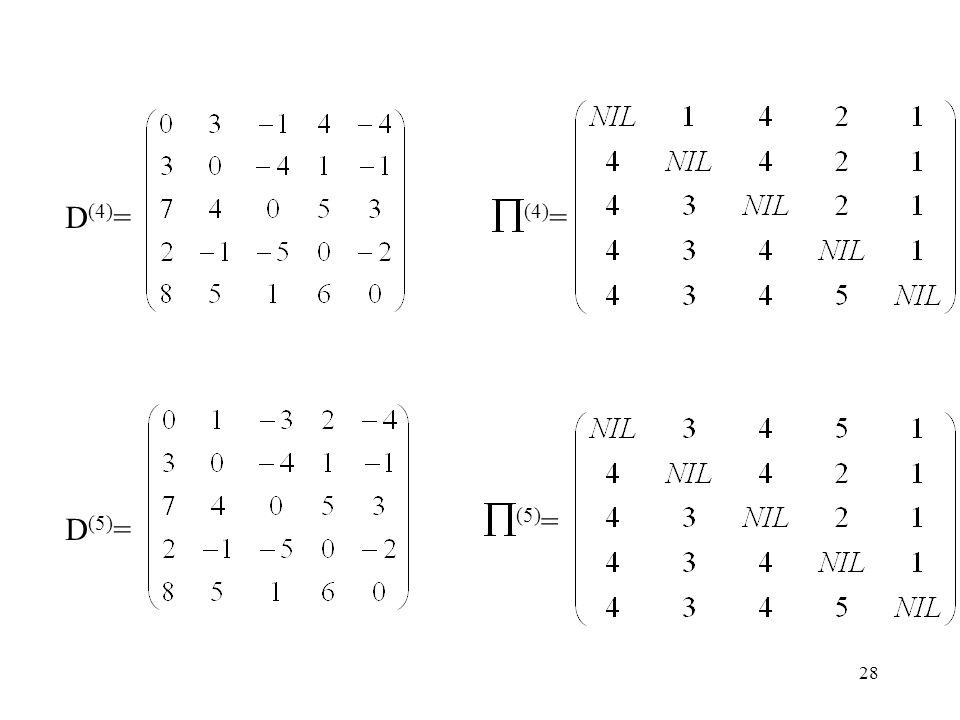 28 D (4) = (4) = D (5) = (5) =
