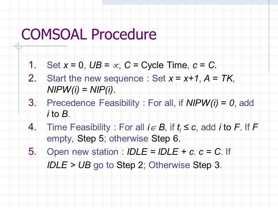 COMSOAL Procedure 1.Set x = 0, UB = , C = Cycle Time, c = C.