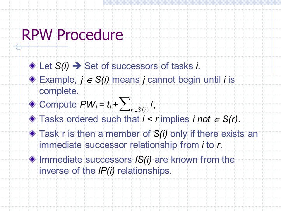 Let S(i)  Set of successors of tasks i.