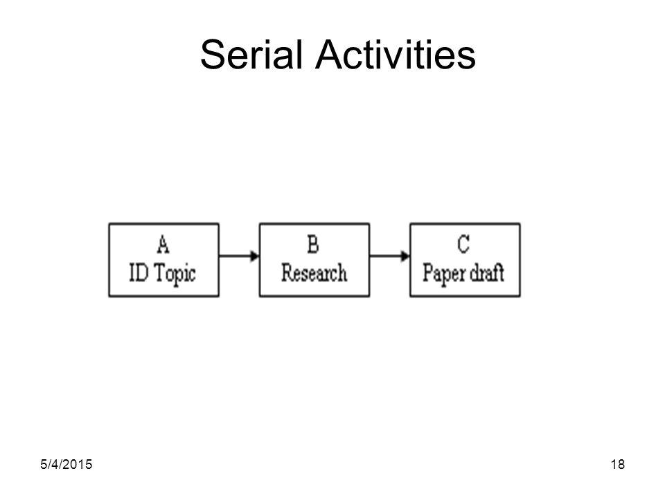 5/4/201518 Serial Activities