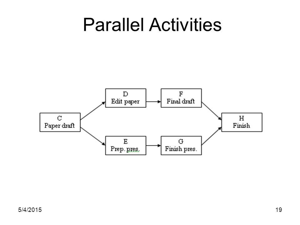 5/4/201519 Parallel Activities