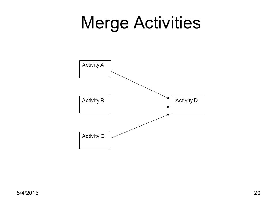 5/4/201520 Merge Activities Activity A Activity B Activity C Activity D