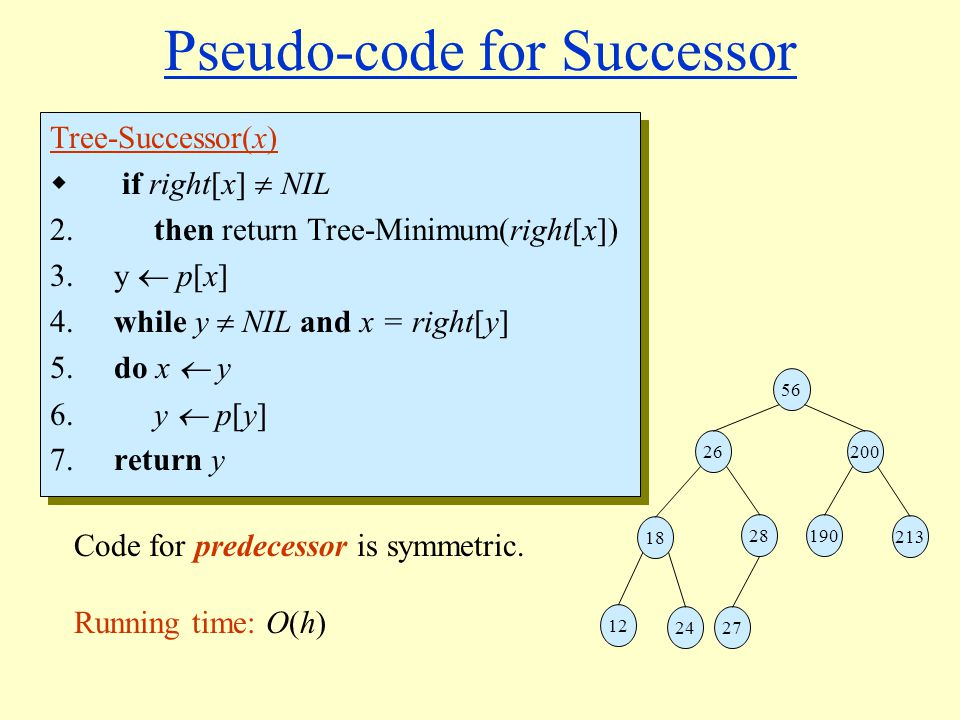 Pseudo-code for Successor Tree-Successor(x)  if right[x]  NIL 2. then return Tree-Minimum(right[x]) 3. y  p[x] 4. while y  NIL and x = right[y] 5.
