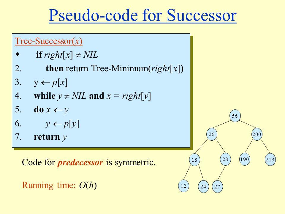 Pseudo-code for Successor Tree-Successor(x)  if right[x]  NIL 2.