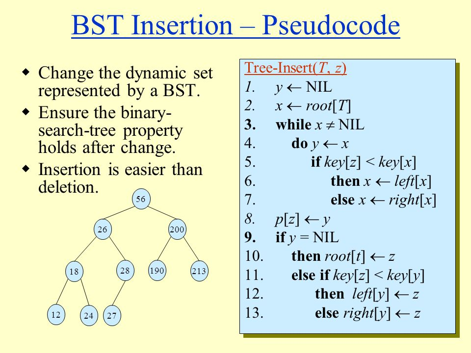 BST Insertion – Pseudocode Tree-Insert(T, z) 1.y  NIL 2.x  root[T] 3.while x  NIL 4.