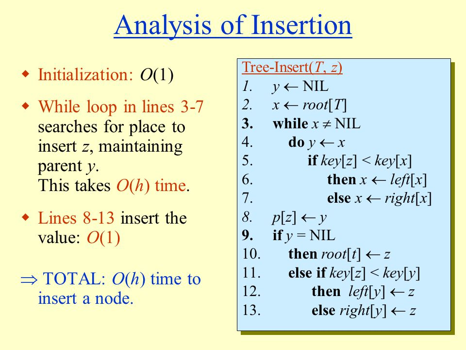 Analysis of Insertion  Initialization: O(1)  While loop in lines 3-7 searches for place to insert z, maintaining parent y.