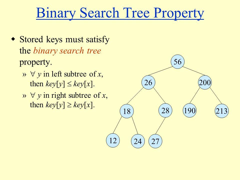 Binary Search Tree Property  Stored keys must satisfy the binary search tree property. »  y in left subtree of x, then key[y]  key[x]. »  y in rig