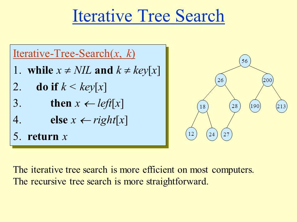 Iterative Tree Search Iterative-Tree-Search(x, k) 1.